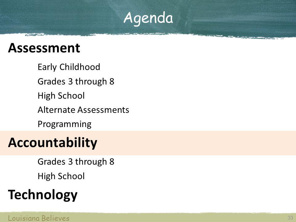 33 Louisiana Believes Assessment Early Childhood Grades 3 through 8 High School Alternate Assessments Programming Accountability Grades 3 through 8 Hi