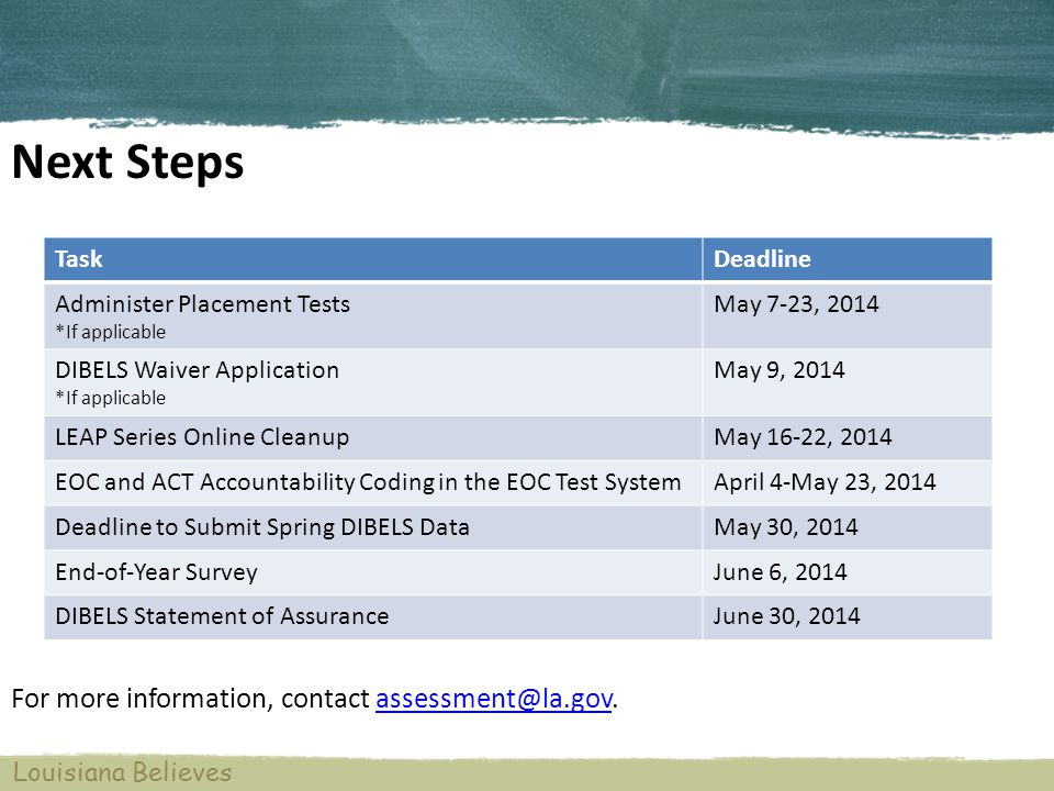 Next Steps For more information, contact assessment@la.gov.assessment@la.gov Louisiana Believes TaskDeadline Administer Placement Tests *If applicable May 7-23, 2014 DIBELS Waiver Application *If applicable May 9, 2014 LEAP Series Online CleanupMay 16-22, 2014 EOC and ACT Accountability Coding in the EOC Test SystemApril 4-May 23, 2014 Deadline to Submit Spring DIBELS DataMay 30, 2014 End-of-Year SurveyJune 6, 2014 DIBELS Statement of AssuranceJune 30, 2014