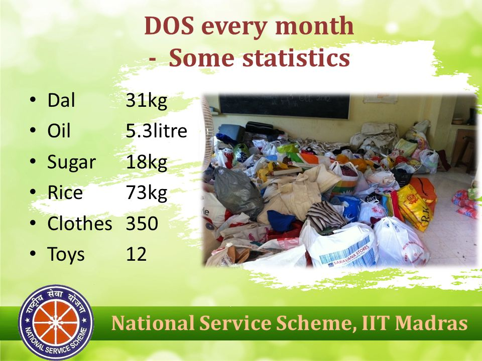 Dal31kg Oil5.3litre Sugar18kg Rice73kg Clothes350 Toys12 DOS every month - Some statistics National Service Scheme, IIT Madras
