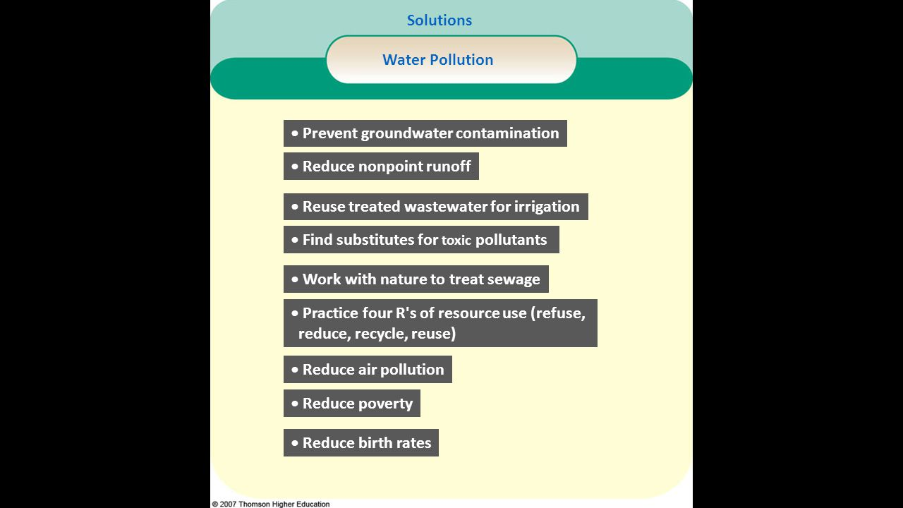 Prevent groundwater contamination Solutions Water Pollution Reduce birth rates Reduce poverty Reduce air pollution Practice four R's of resource use (