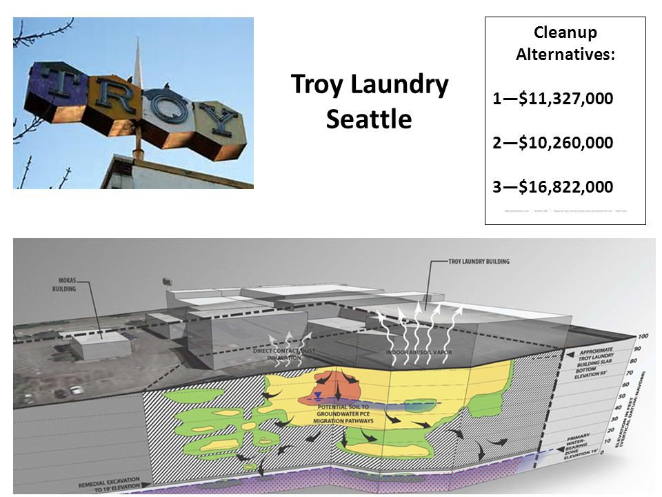 Troy Laundry Seattle Cleanup Alternatives: 1—$11,327,000 2—$10,260,000 3—$16,822,000