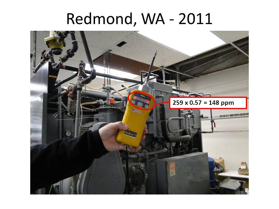 Redmond, WA - 2011 259 x 0.57 = 148 ppm