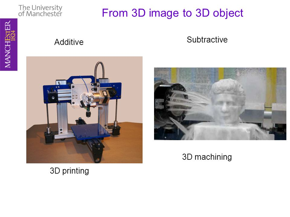 From 3D image to 3D object 3D machining 3D printing Subtractive Additive