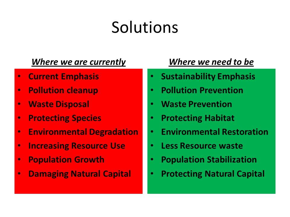 Solutions Where we are currently Current Emphasis Pollution cleanup Waste Disposal Protecting Species Environmental Degradation Increasing Resource Us