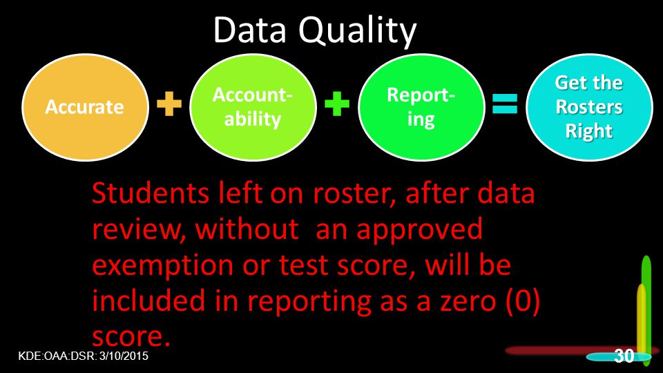 Data Quality Students left on roster, after data review, without an approved exemption or test score, will be included in reporting as a zero (0) score.