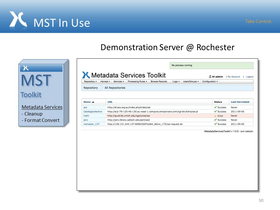 MST In Use 50 Demonstration Rochester MST Toolkit MST Toolkit Metadata Services - Cleanup - Format Convert