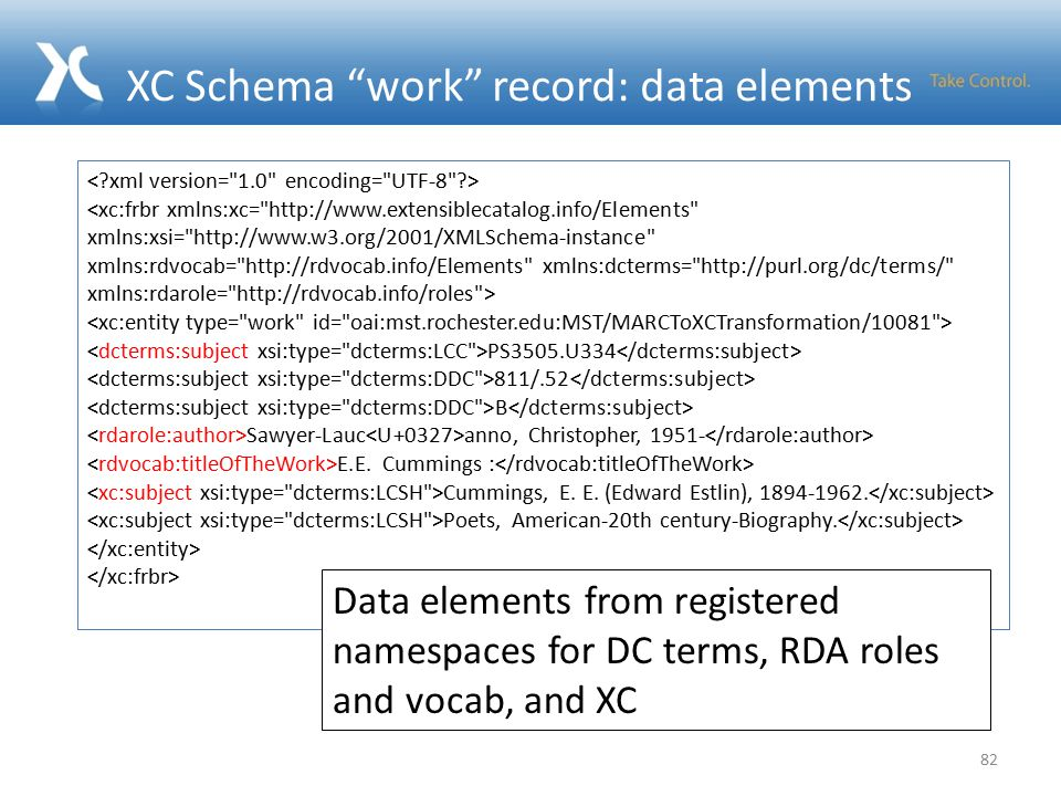 XC Schema work record: data elements 82 PS3505.U /.52 B Sawyer-Lauc anno, Christopher, E.E.