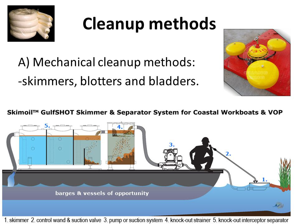 Cleanup methods A) Mechanical cleanup methods: -skimmers, blotters and bladders.