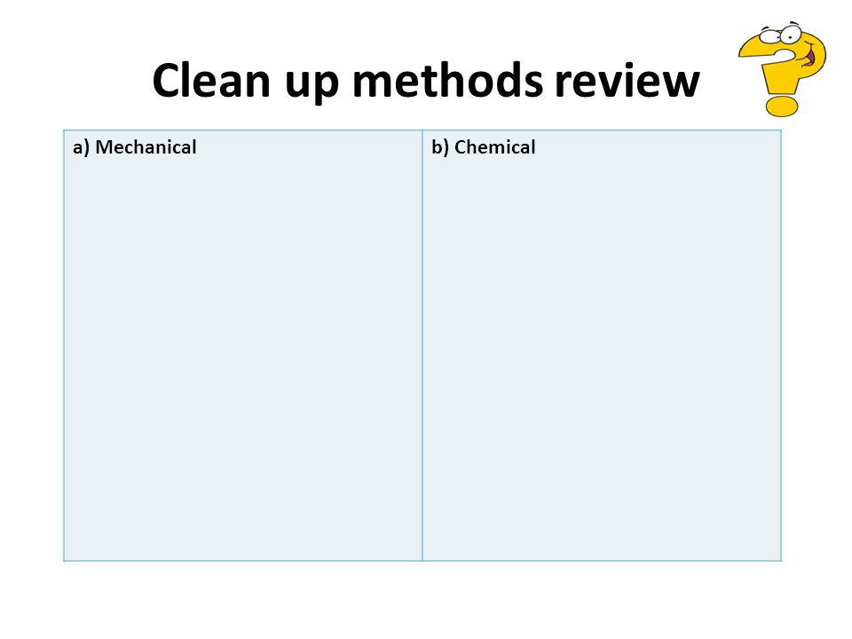 Clean up methods review a) Mechanicalb) Chemical
