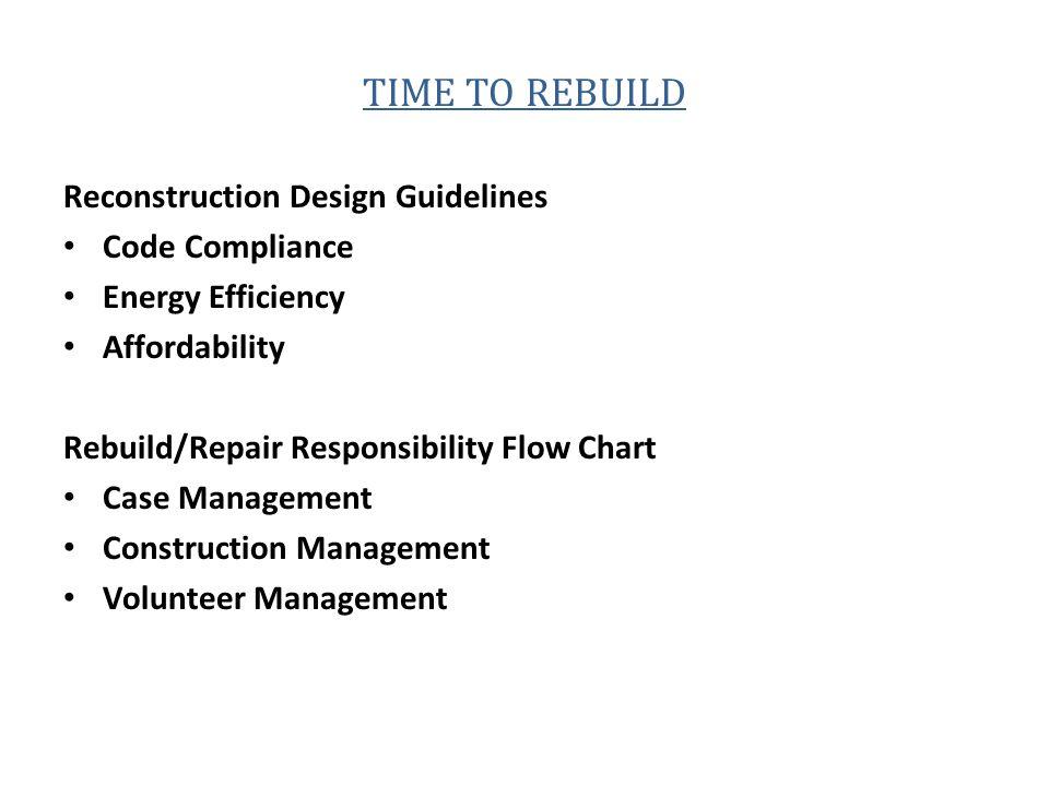 TIME TO REBUILD Reconstruction Design Guidelines Code Compliance Energy Efficiency Affordability Rebuild/Repair Responsibility Flow Chart Case Managem