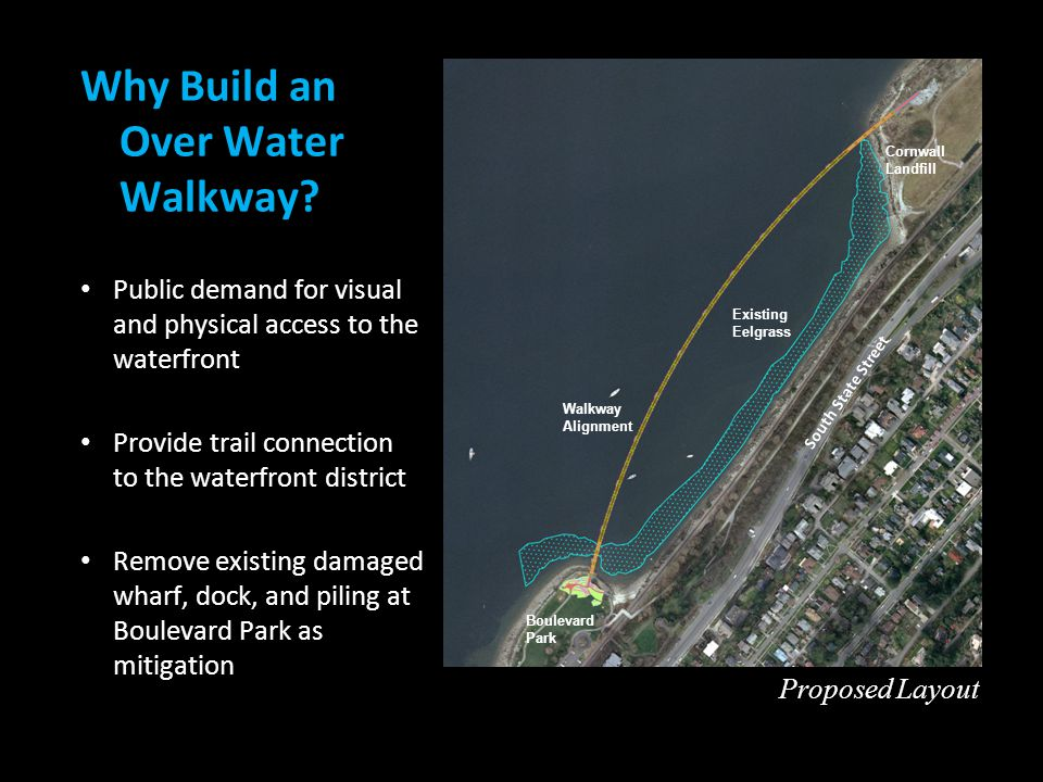 Waterfront Projects are a Priority Waterfront Futures Group Vision and Framework Plan 2004 Improve waterfront access. Park, Recreation and Open Space Plan 2008 Waterfront projects...