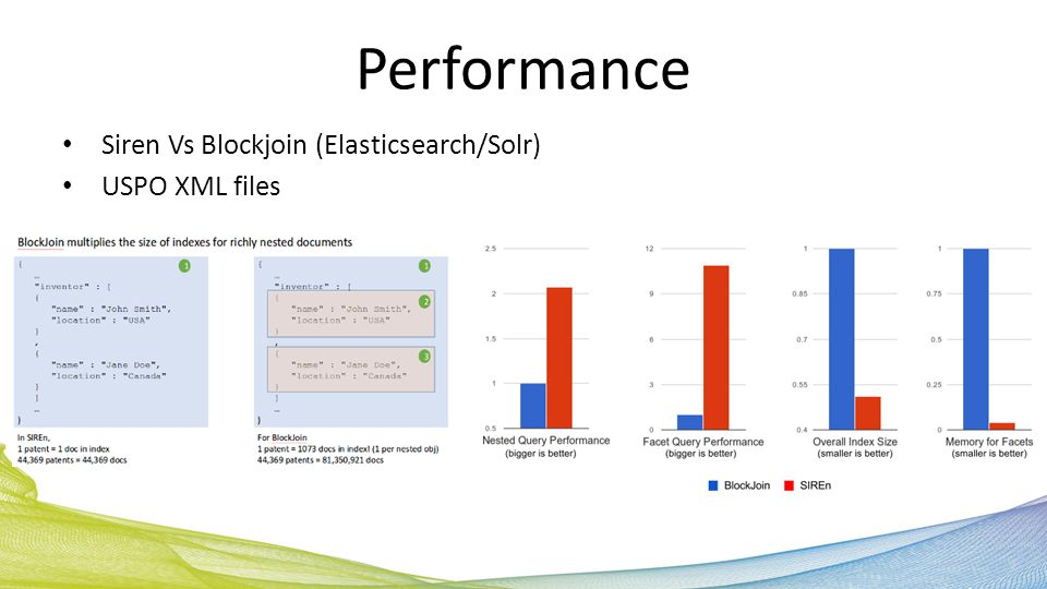 Performance Siren Vs Blockjoin (Elasticsearch/Solr) USPO XML files