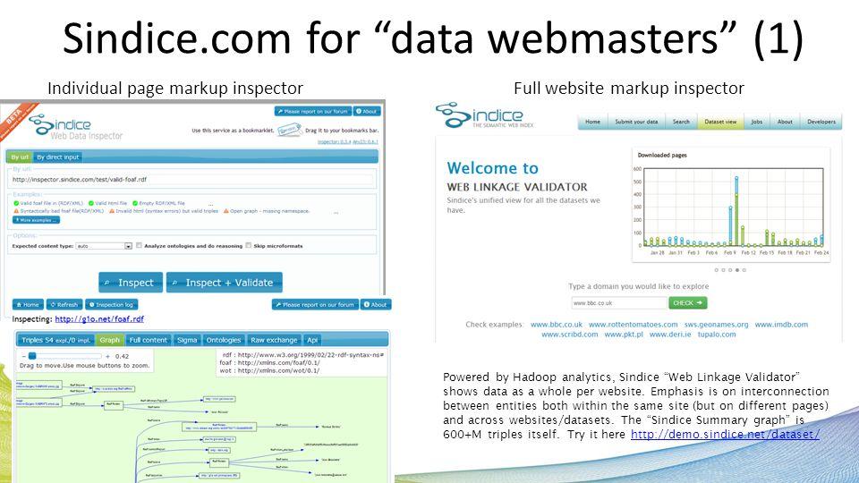Sindice.com for data webmasters (2)