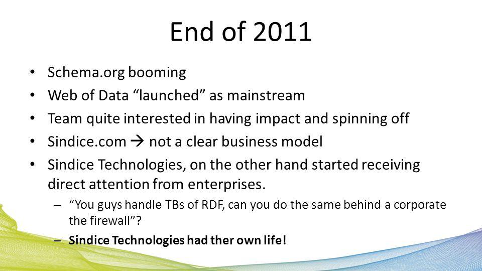 Sindice(Tech) 2011-today Enterprise Linked Data Clouds