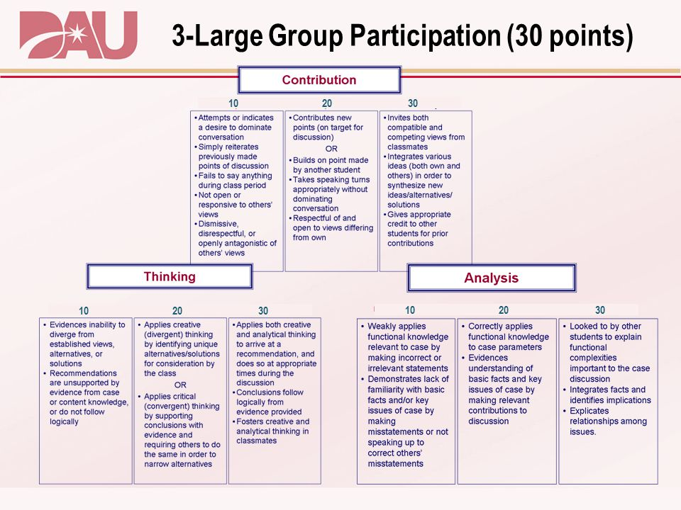 3-Large Group Participation (30 points) 10 20 30