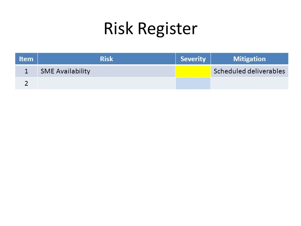 Risk Register ItemRiskSeverityMitigation 1SME AvailabilityScheduled deliverables 2