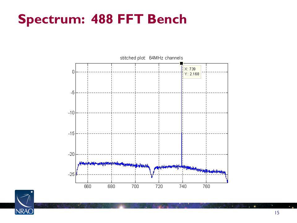 Spectrum: 488 FFT Bench 15
