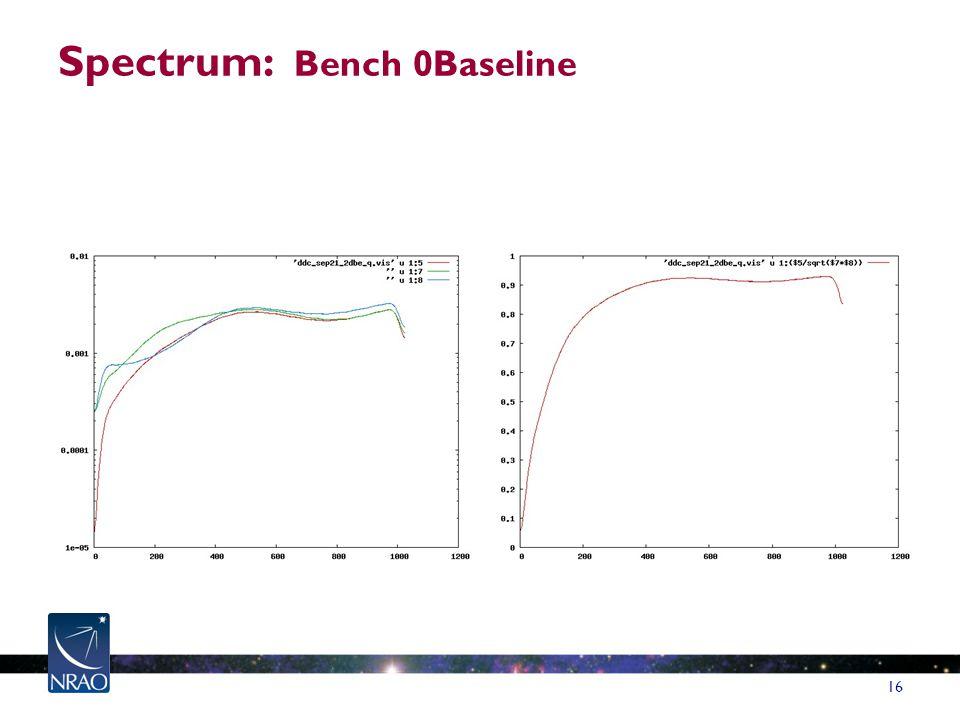 Spectrum: Bench 0Baseline 16