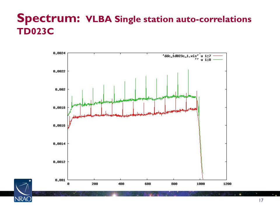 Spectrum: VLBA Single station auto-correlations TD023C 17