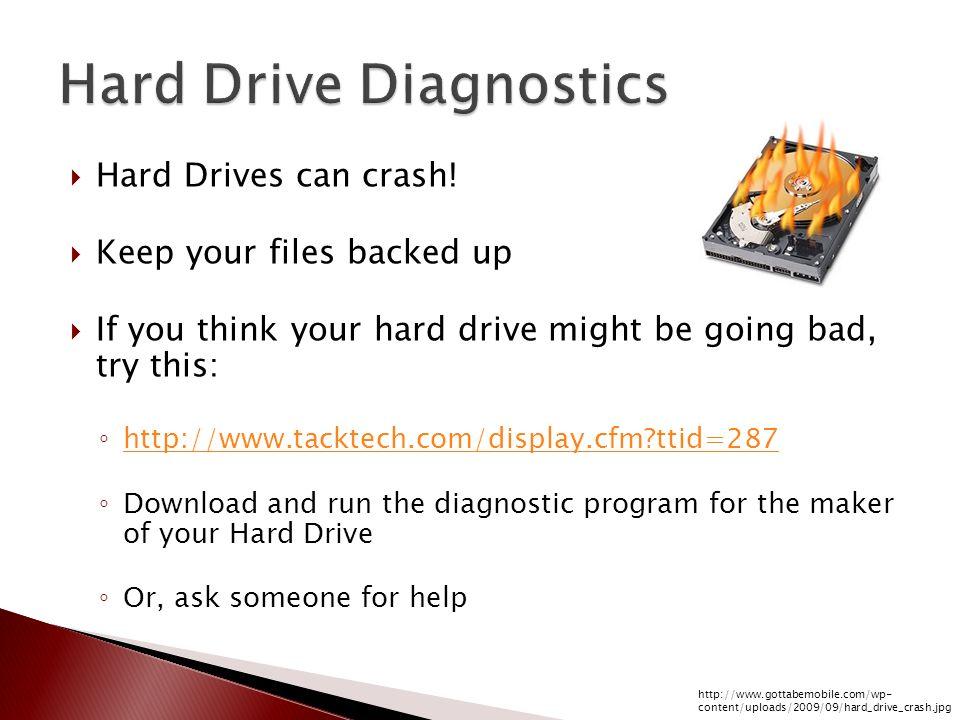  Hard Drives can crash.