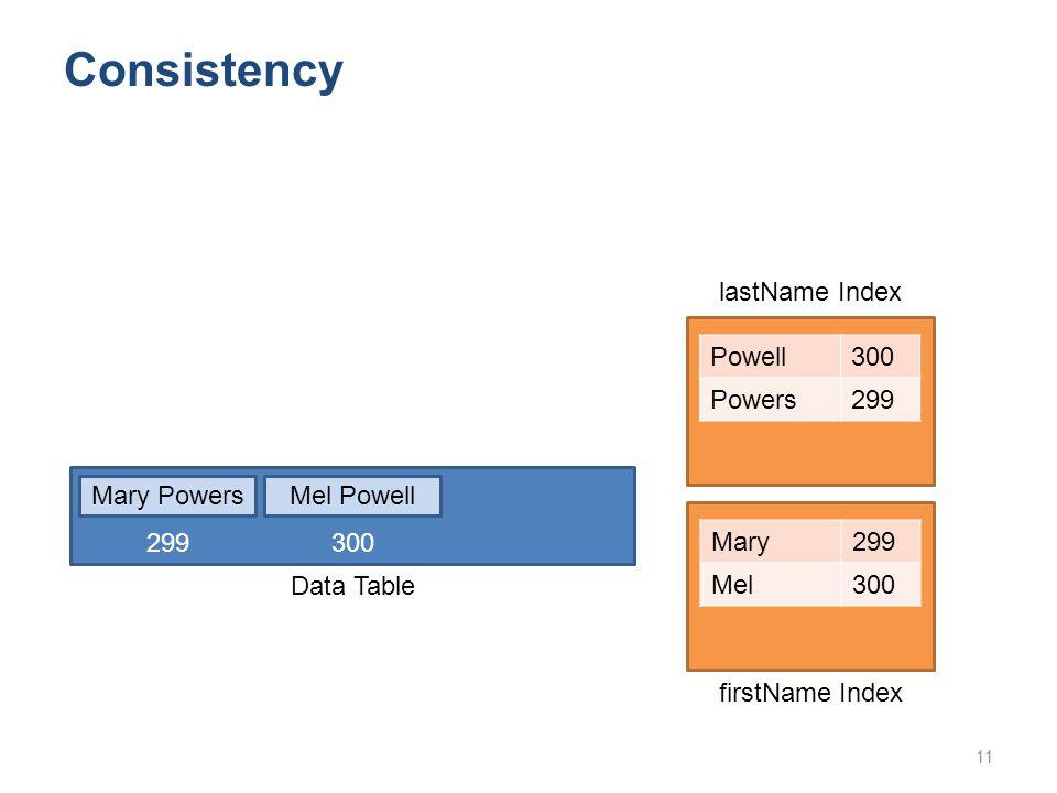 Consistency Powell300 Powers299 Mary299 Mel300 11 lastName Index firstName Index Mary PowersMel Powell Data Table 299 300