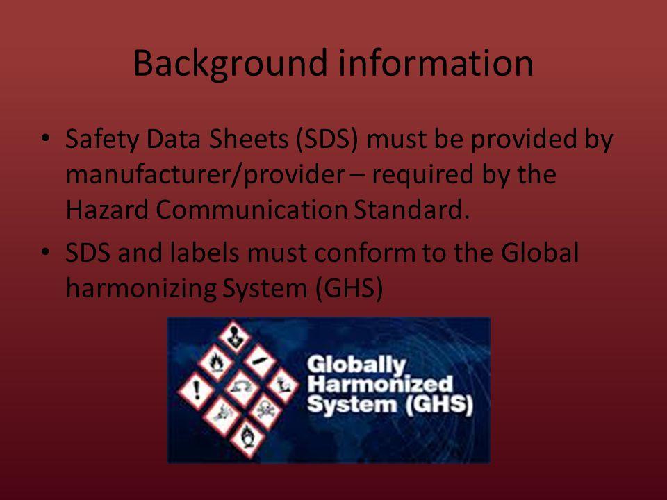 Pictograms Health Hazard Environment