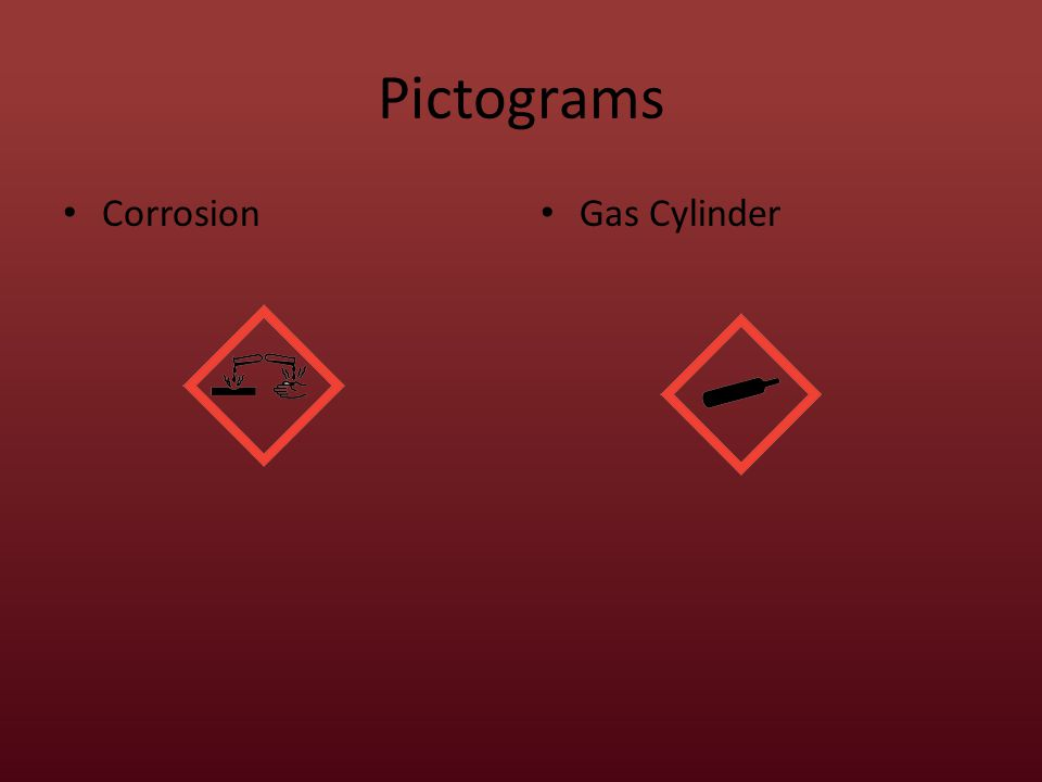 Pictograms Corrosion Gas Cylinder