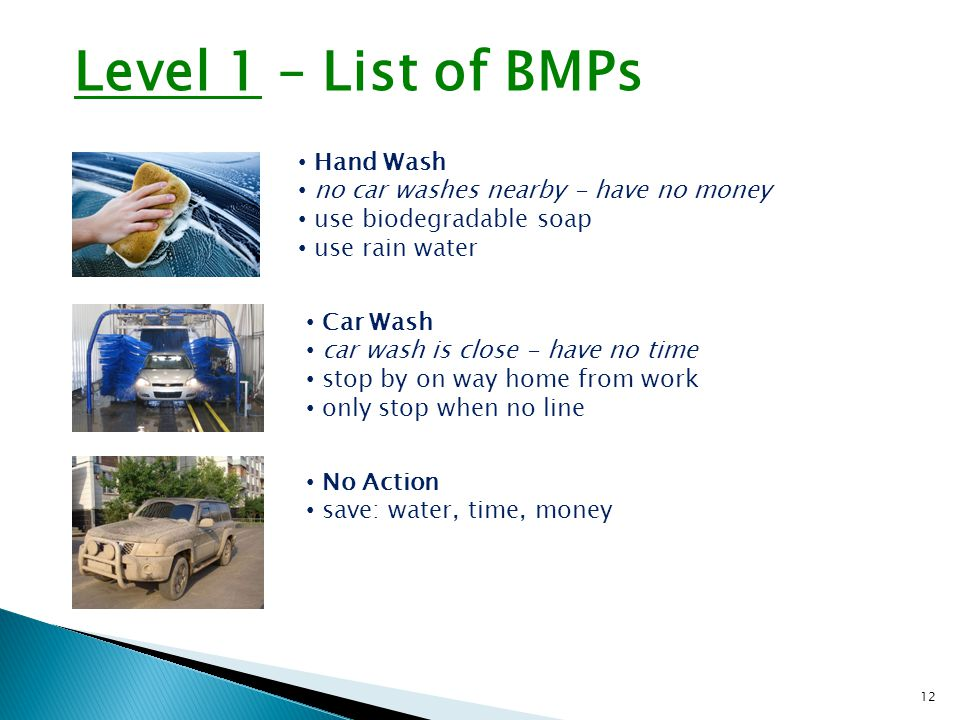 Level 1 – List of BMPs 12 Hand Wash no car washes nearby - have no money use biodegradable soap use rain water No Action save: water, time, money Car Wash car wash is close - have no time stop by on way home from work only stop when no line