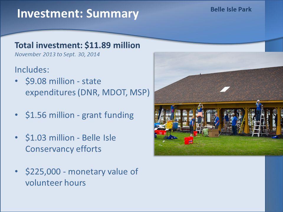 Belle Isle Park Investment: Summary Total investment: $11.89 million November 2013 to Sept.