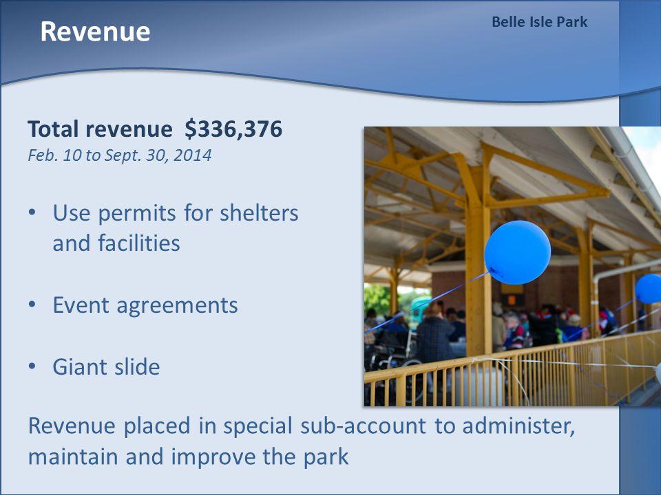 Belle Isle Park Revenue Total revenue $336,376 Feb.