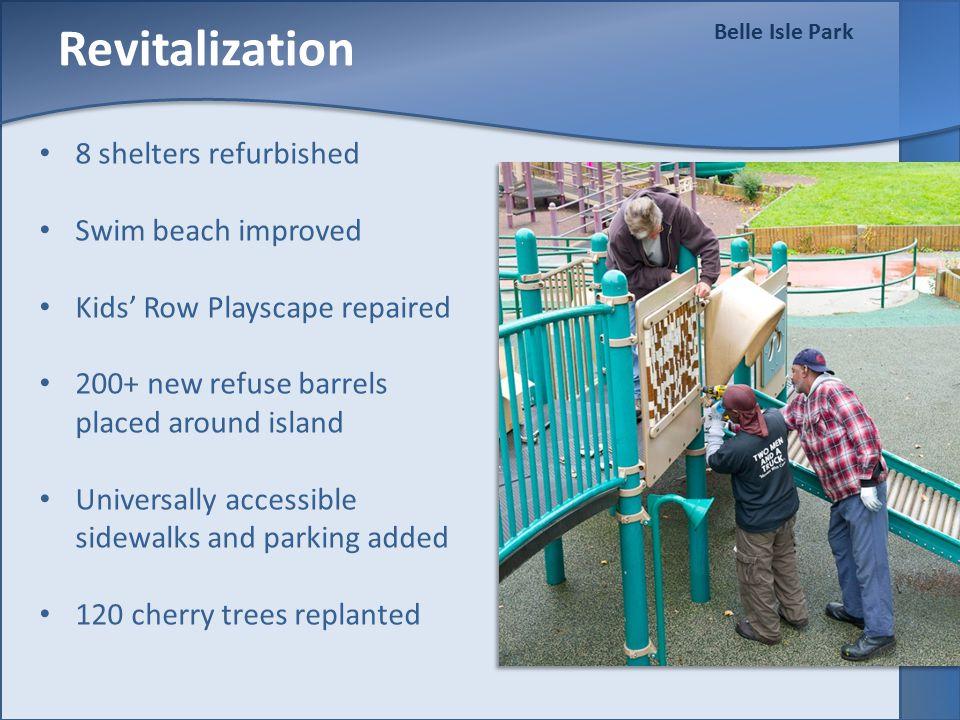 Belle Isle Park Investment 2014 November 2013 to Sept.