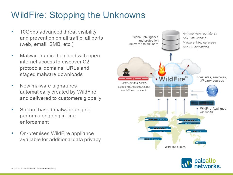 WildFire: Stopping the Unknowns  10Gbps advanced threat visibility and prevention on all traffic, all ports (web, email, SMB, etc.)  Malware run in