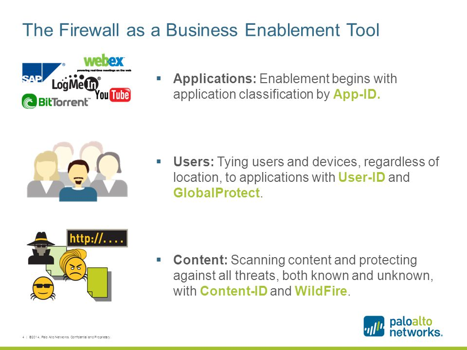 The Firewall as a Business Enablement Tool  Applications: Enablement begins with application classification by App-ID.  Users: Tying users and devic