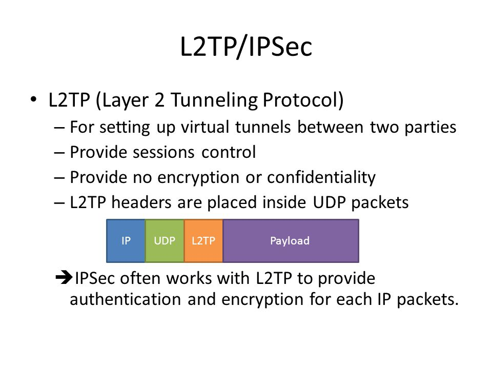L2TP/IPSec L2TP (Layer 2 Tunneling Protocol) – For setting up virtual tunnels between two parties – Provide sessions control – Provide no encryption or confidentiality – L2TP headers are placed inside UDP packets  IPSec often works with L2TP to provide authentication and encryption for each IP packets.
