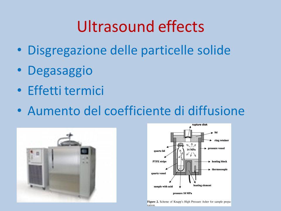 Ultrasound effects Disgregazione delle particelle solide Degasaggio Effetti termici Aumento del coefficiente di diffusione
