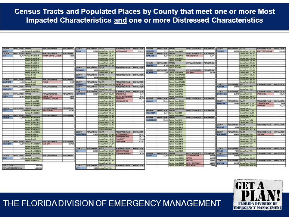 THE FLORIDA DIVISION OF EMERGENCY MANAGEMENT Census Tracts and Populated Places by County that meet one or more Most Impacted Characteristics and one or more Distressed Characteristics