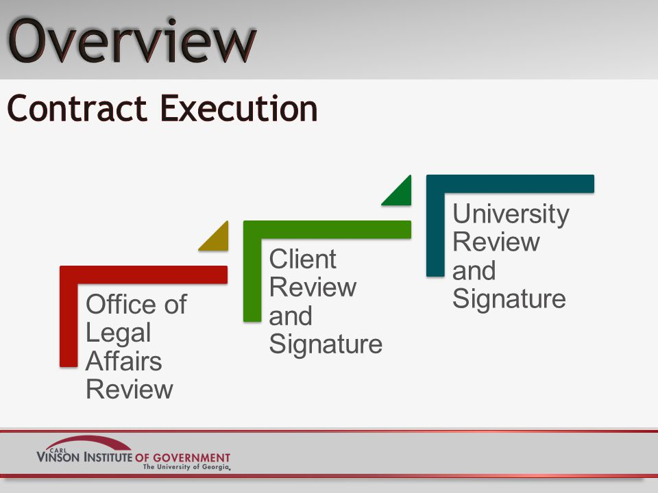 Office of Legal Affairs Review Client Review and Signature University Review and Signature