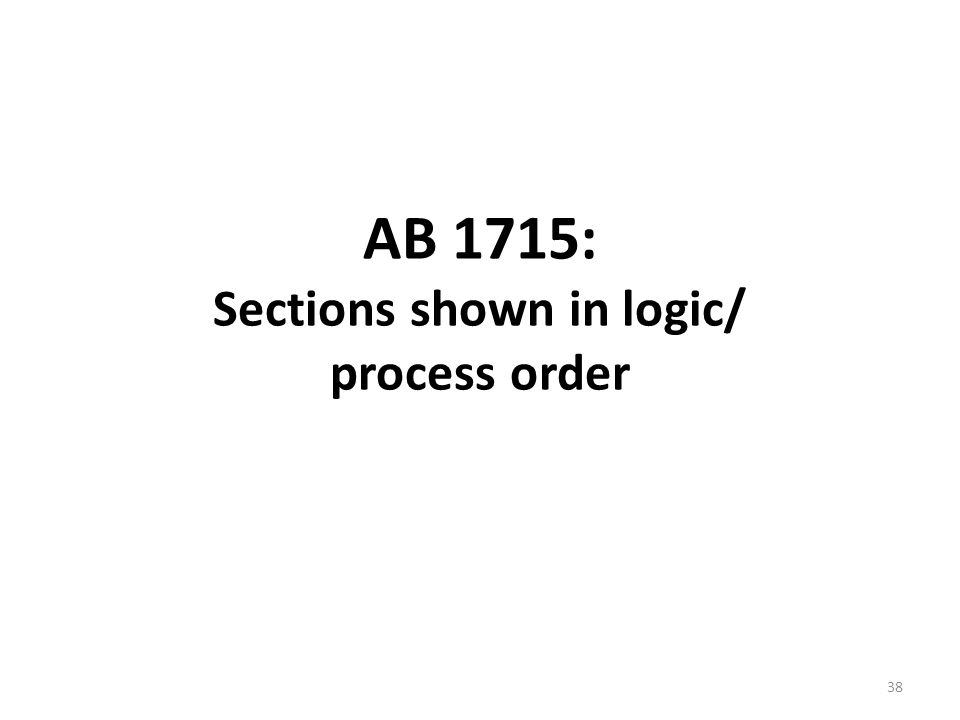 AB 1715: Sections shown in logic/ process order 38