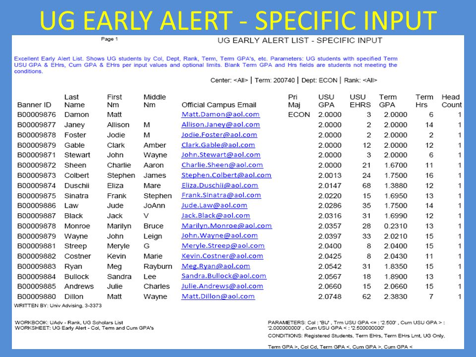UG EARLY ALERT - SPECIFIC INPUT