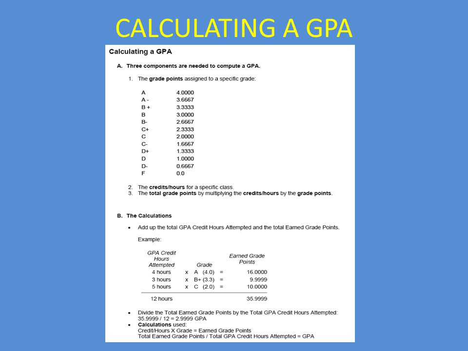 CALCULATING A GPA