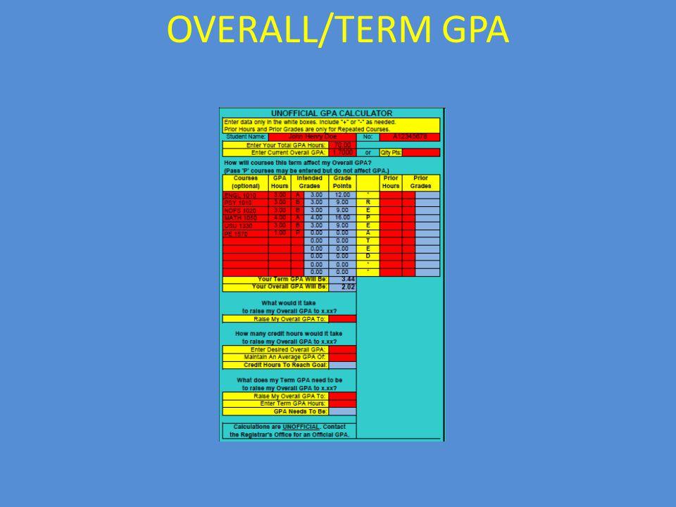 OVERALL/TERM GPA