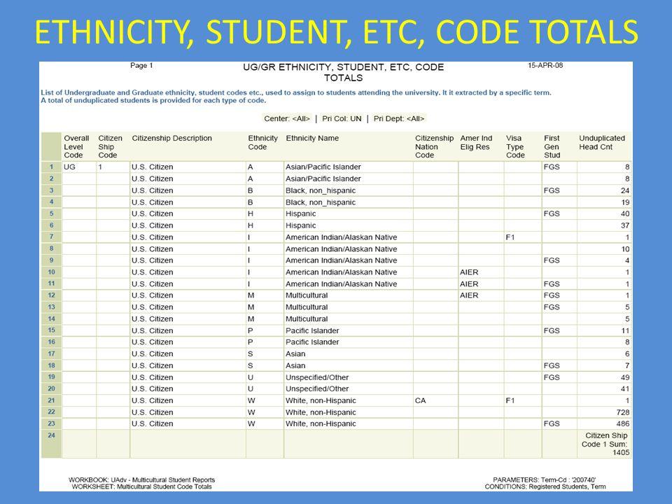ETHNICITY, STUDENT, ETC, CODE TOTALS