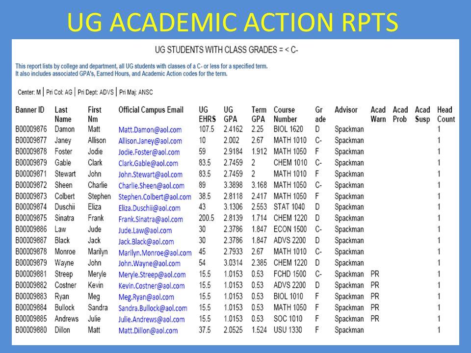 UG ACADEMIC ACTION RPTS