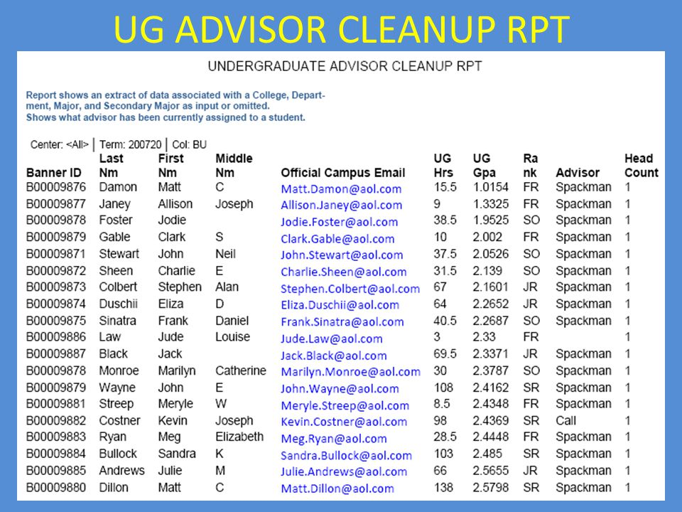 UG ADVISOR CLEANUP RPT