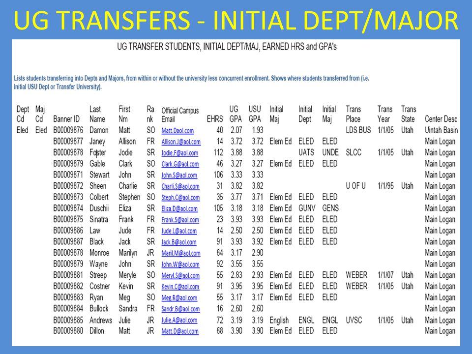UG TRANSFERS - INITIAL DEPT/MAJOR