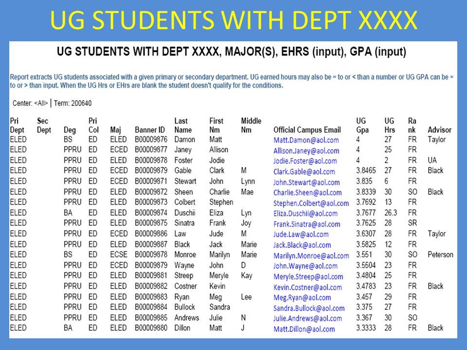 UG STUDENTS WITH DEPT XXXX