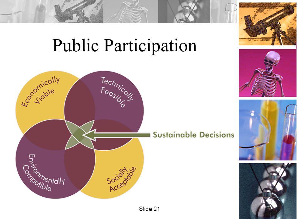Public Participation Slide 21