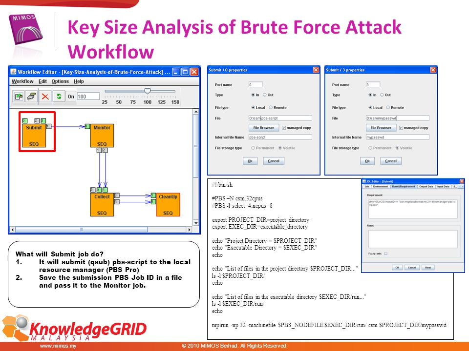 Key Size Analysis of Brute Force Attack Workflow www.mimos.my© 2010 MIMOS Berhad.
