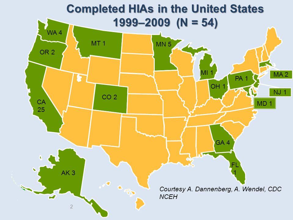 AK 3 CA 25 CO 2 FL 1 MA 2 NJ 1 Completed HIAs in the United States 1999–2009 (N = 54) MN 5 GA 4 WA 4 OR 2 OH 1 PA 1 MD 1 MT 1 MI 1 Courtesy A.