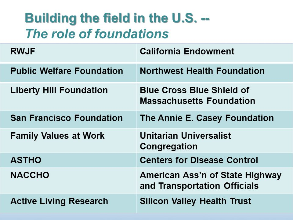 Building the field in the U.S. -- Building the field in the U.S.